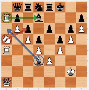 Reglas ajedrez